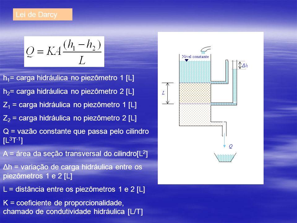 h1= carga hidráulica no piezômetro 1 [L]